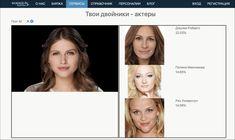 На кого из знаменитостей вы похожи по фото.. Обсуждение на LiveInternet - Российский Сервис Онлайн-Дневников Learning Sites