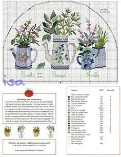 Schema punto croce Piante aromatiche 2