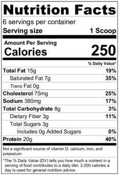 Keto Cheesy Taco Skillet Recipe Nutrition Facts Keto Keto Bread Muffin Recipes Blueberry
