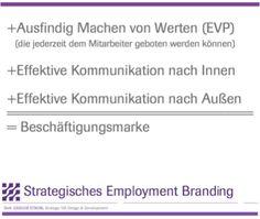 Strategisches Employment Branding - Ein Expertengespräch mit Dott. Gregor Strobl, HR-Projektmanager mit Schwerpunkt auf strategischen Projekten in der Raiffeisenlandesbank Oberösterreich.