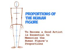 Image result for how to draw human body step by step
