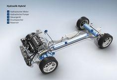 Hydraulik-Hybrid-Bosch