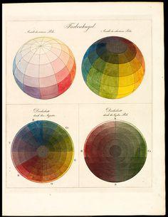 Farbenkugel (Color Sphere), 1810, Philipp Otto Runge