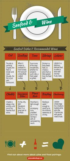 Seafood & Wine Food Pairing Infographic: Some suggestions for pairing some popular seafood dishes with  wine.