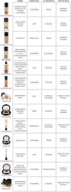 Tools how to contour Diy Makeup Lipstick Mac Eyeshadow 17 Ideas Diy Makeup Lipstick Mac Eyeshadow 17 Ideas Mac Lipstick, Makeup Lipstick, Hair Makeup, Eye Makeup, Makeup Kit, Makeup Tools, Candy Makeup, Base Mac, Diy Eyeshadow