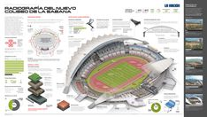 Radiography of a coliseum. Graphic Director: M.Canales. Infography: M.Canales, C.Fonseca and R.Paniagua. canalesgraphics.com