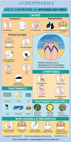 Mieux comprendre les mycoses des pieds Maladie Infectieuse, Malade,  Traitement, Soins Infirmiers, b9e7fe66539