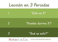 La lección en 3 periodos se utiliza en Montessori para introducir conceptos y vocabulario. Quieres saber en qué consiste?