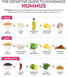 Hummus recipes part 1