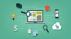 Web reputation come migliorarla con il contextual marketing