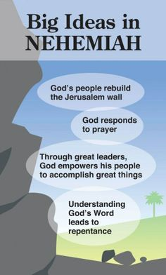 Big Ideas in Nehemiah