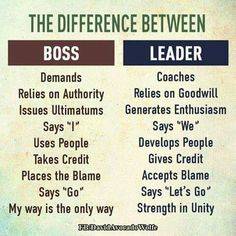 Anyone can be a good Boss but it takes someone special to be a Great leader
