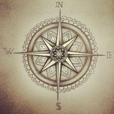 kompass filigran