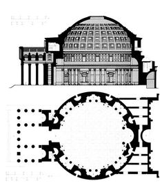 Pantheon plan and section. Cathedral Architecture, Plans Architecture, Classic Architecture, Concept Architecture, Architecture Drawings, Historical Architecture, Architecture Details, Architectural Section, Architectural Elements