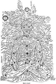 WHAT IS PRANA?    Prana is the primal source of all forms of energy and manifests itself in various frequencies. Your level of consciousness (awareness) determines the frequencies of prana you are capable of receiving and storing. One form of prana exists in the air, and one way we can retrieve it is through proper breathing (exercises). (First Three Sections Of Article)