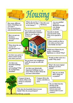 Housing - questions for discussion. Vocabulary: Home; English Talk, Learn English Speaking, English Learning Spoken, Kids English, English Study, English Lessons, Teaching English, English Conversation For Kids, Conversation Cards
