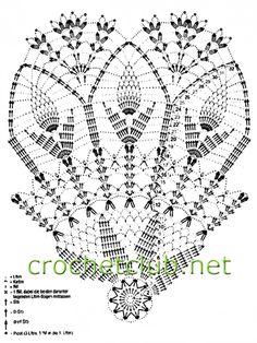 gehaakte kant parasol grafiek