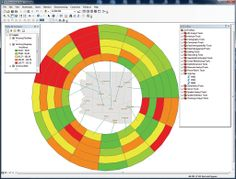 Looking at Temporal Changes, creating ring maps with Python - #Esri #ArcGIS