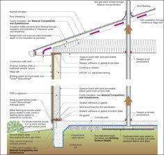 7997553d46 ETW: Building Profile: New - Albuquerque | Building Science Corporation