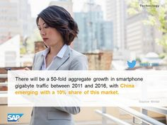 There will be a 50-fold aggregate growth in smartphone gigabyte traffic between 2011 and 2016, with China emerging with a 10% share of this market.