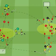 Practicing the back three line - Game-like passing - Soccer-Coaches Liverpool Squad, Line Game, Fc Chelsea, European Soccer, Soccer Coaching, Zinedine Zidane, Ac Milan, Tottenham Hotspur, Coaches