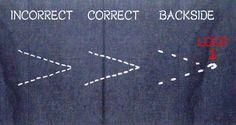 Sashiko stitching ... right & wrong sharp turns