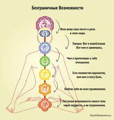 Chakra Meditation, Chakra Healing, Mental And Emotional Health, Self Development, Asana, Reiki, Yoga Fitness, Psychology, Mindfulness