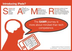SAMR success is NOT about tech!http://ipad4schools.org/2014/02/04/samr-success-is-not-about-tech/