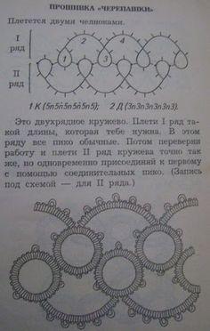 Брошюрка (фриволите) - Ольга Ткачук - Picasa-Webalben