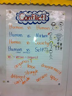 essay on conflict in romeo and juliet