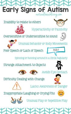 Autism: What to Know and Signs to Watch For, Early Signs of Autism, Parenting Children with Special Needs, Amazing Series, Parenting Tips, Free Printables