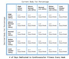 fitness  healthy weight gain