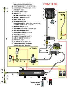 Engine driven Compressed air for skoolies without air brakes - School Bus Conversion Resources