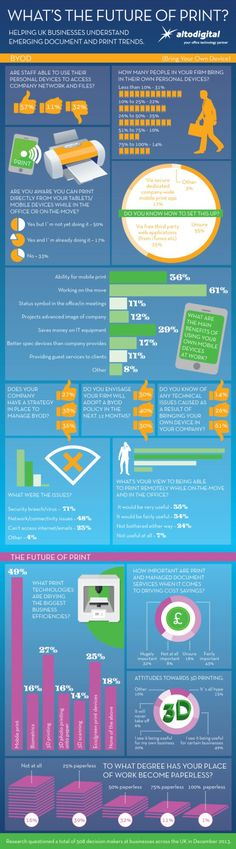 What's the future of print? #inforgafia #infographic #tech