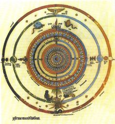 Carl Jung's Psychological Diagnosis Using Mandalas
