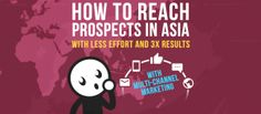 Companies do this type of marketing so it'll be easier for prospects to find their product in all possible marketing channels and turn them into leads. Marketing Channel, Lead Generation, Enough Is Enough, Online Marketing, Effort, Asia, Messages, Type, Business