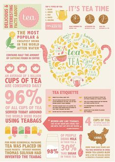 So hold your head up girl and you'll go far tea infographic Cream Tea, Tea Biscuits, Cookies Et Biscuits, Info Board, Chai, 12 Grapes, Tea Facts, Tea Etiquette, Tea Blog