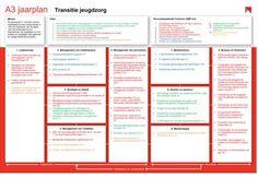 a3 methodiek template - Google zoeken
