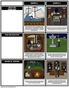 Frankenstein - Themes: Determine the different Frankenstein themes by creating a storyboard using our Grid layout!