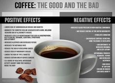 coffee the good and the bad
