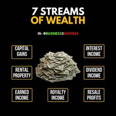 Social New Life = streams of income : % monthly on your investment (min. 50 EUR) - monthly interests due to increase of NNC (alternative currency) - sponsoring commissions on 3 levels + montly team bonus - online boutique for free Financial Success, Financial Literacy, Wealth Management, Money Management, Business Money, Business Marketing, Online Business, Investment Tips, Entrepreneur