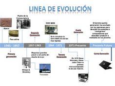 Ver Evolución de las computadoras y los teléfonos móviles