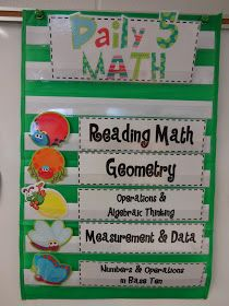 I'm Just Saying...: Daily 5 Math first grade