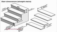 Images Stair Dimensions, Stair Layout, Home Inspection, House Stairs, Stair Treads, Floor Plans, Shelves, Interior, Management