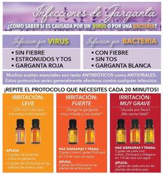 My Doterra, Doterra Blends, Essential Oil Uses, Doterra Essential Oils, Yl Oils, Young Living Oils, Young Living Essential Oils, Esential Oils, Doterra Diffuser
