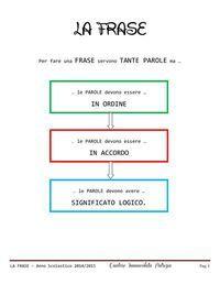 La frase | PDF to Flipbook