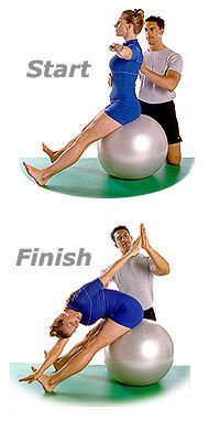 Core Exercises for Kayakers