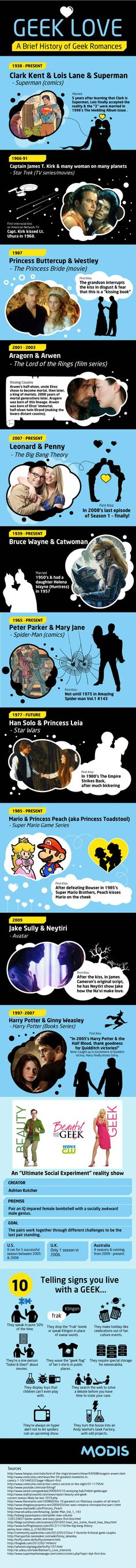 Geek Love - A Brief History of Geek Romances Infographic