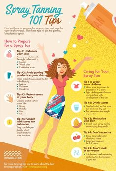 Spray Tanning Tips for Beginners The idea of a spray-on bronze complexion may be daunting, but don't worry, our spray tanning tips will help you get through it like a pro! Beauty Kit, Beauty Hacks, Beauty Secrets, Beauty Room, Beauty Care, Spray Tan Tips, Spray On Tan, Prep For Spray Tan, Spray Tan After Care