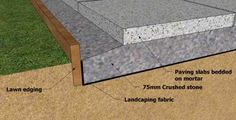 shed base crsuhed rock | Placing the crushed stone layer for your storage shed foundation